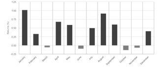 Over weight